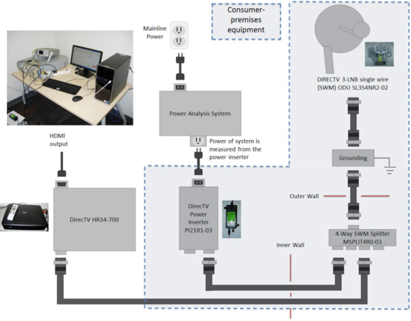 directv c31 wiring diagram directv whole home wiring